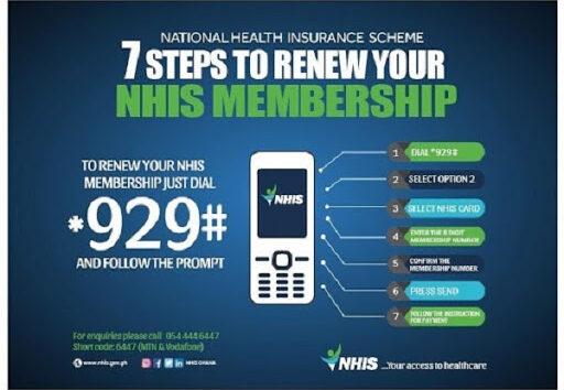 renew your NHIS